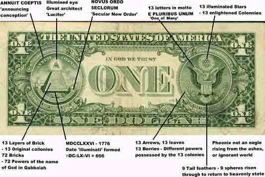 Amerikan doları üzerindeki semboller önceki sonraki