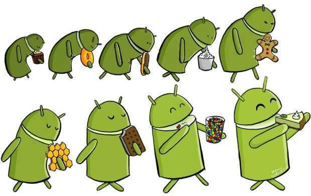 Android önceki sonraki
