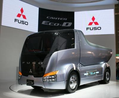Mitsubishi on Mitsubishi Fuso Canter   286999   It   S  Zl  K G  Rseller
