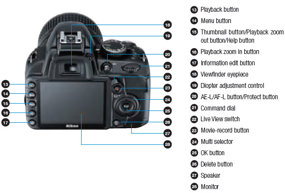 nikon d 3400 how to use timelasp remote